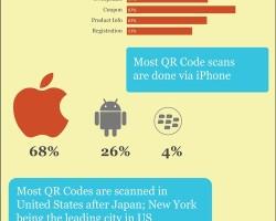 QR-koder rett til himmels! [Infographics]