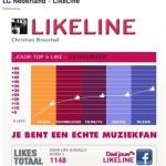 """Ny Facebook app lager infographics av dine """"likes"""""""