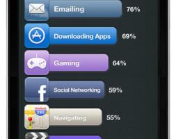 Hva bruker folk smarttelefonene til? [infographics]
