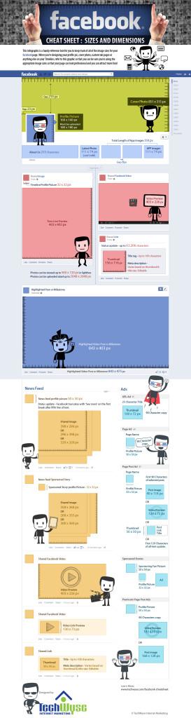 Facebook bildestørrelser og formater for sider på Facebook
