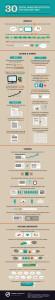 30 DIGITAL MARKETING STATISTICS