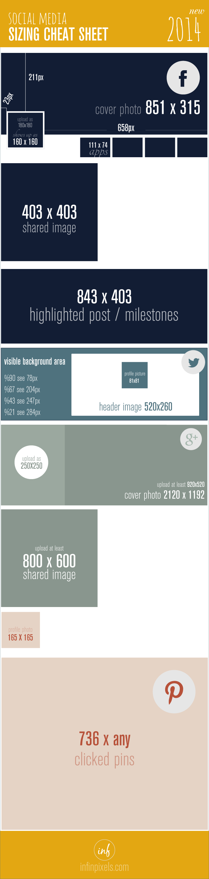 Social media image size sheet 2014